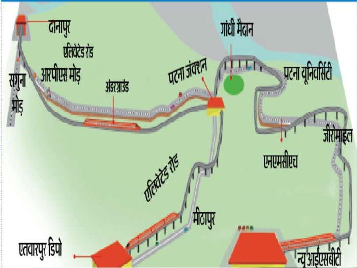 पटना में मेट्रो की परिकल्पना हुई साकार, इसी साल काम शुरू होगा, 2024 तक ट्रैक पर उतरेगी