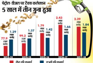 Best News Portal Patna